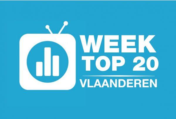 TVVlogo kijkcijfers week Vlaanderen logo